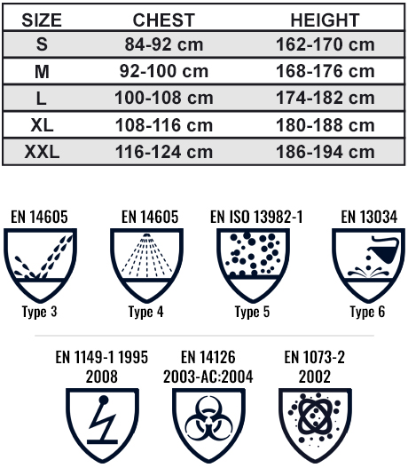 Disposable Coverall Product Sheet